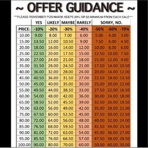 Other - OFFER GUIDANCE